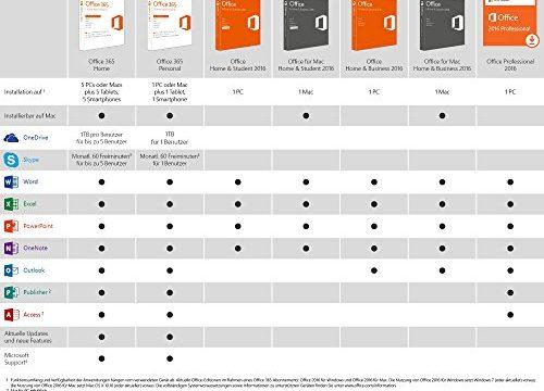 Microsoft Office 2016 Home and Business Produktschlüssel per Post
