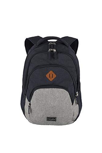 Top 9 Rucksack für Herren – Daypacks