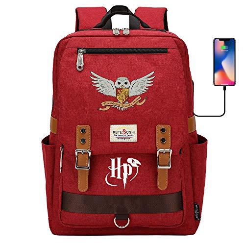 Top 10 Feuerkelch Harry Potter – Daypacks